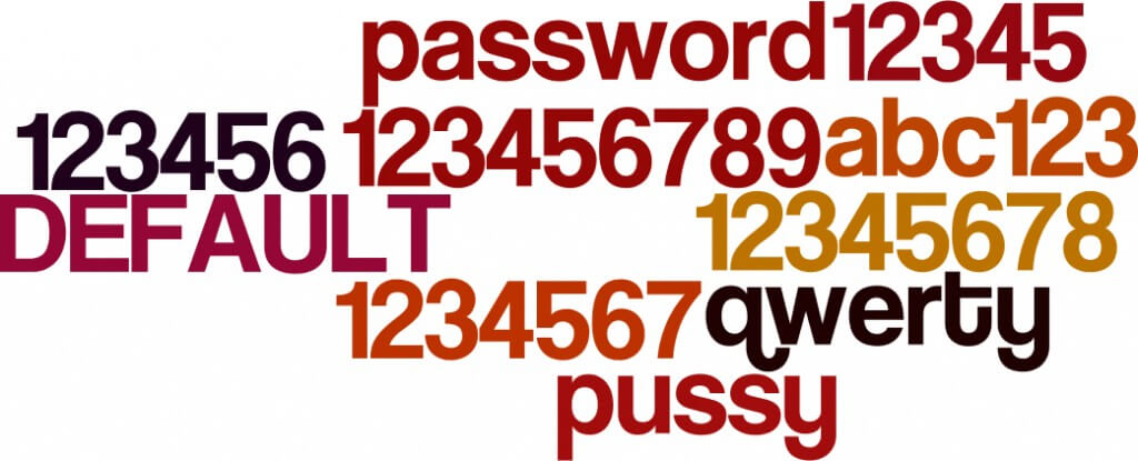 Popular passwords of Ashley Madison users