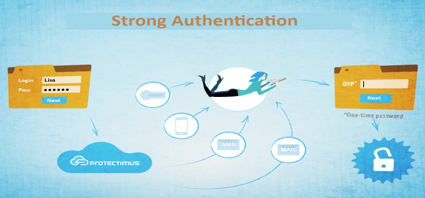 Google Authenticator vs Protectimus