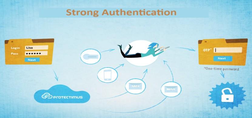 Как работает двухфакторная аутентификация