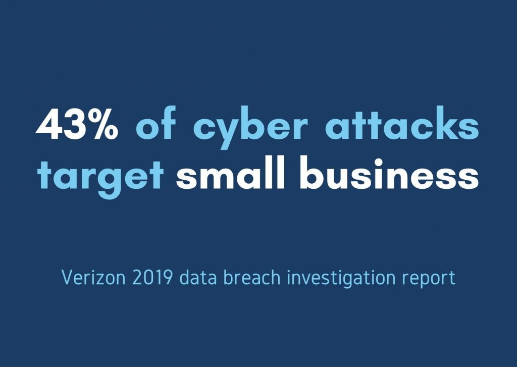 43% of cyber attacks target small business according to Verizon 2019 Data Breach Investigation Report